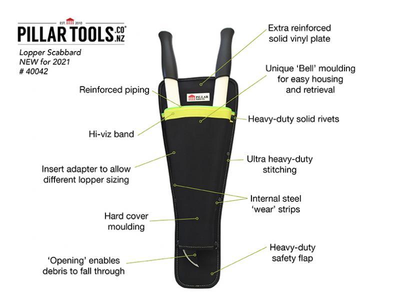 lopper-scabbard-featuresTMFront